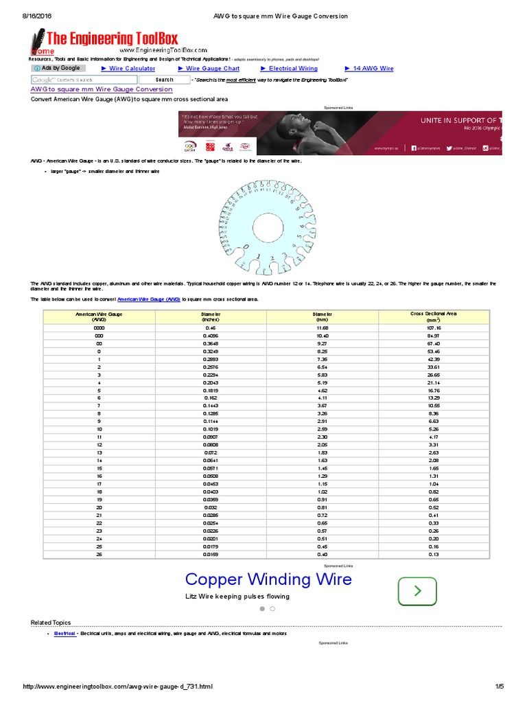 Electrical Wire Gauge To Mm Conversion Chart Image collections ...