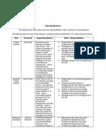 d5-pattersoncapacity docx