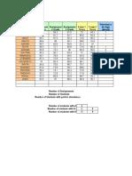 Count,Sumif,Index,Match,Etc