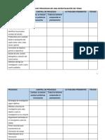 Matriz de Planeación de Procesos