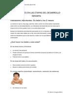 CDC Indicacores en Las Etapas Del Desarrollo Infantil