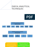 geochemical analytical techniques