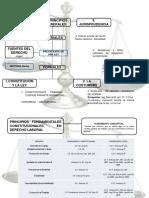 Diapositivas Leg Laboral