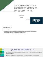 Clasificacion Diagnostica de Los Trastornos Mentales