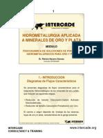 338726_MATERIALDEESTUDIO-PARTEI.pdf