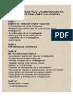 Estructura Metodológica Cualitativa.pdf