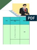 1.- Cronograma Tecnologia Negociacion Internacional Ficha 1181779 - Actualizado+