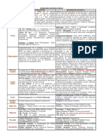 RESUMEN RESPI CLINICA II.pdf