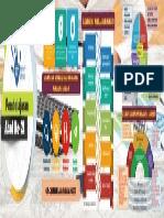 PembelajaranAbad21 Banner