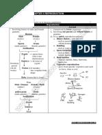 FORM-3-CHAP-4-Reproduction.pdf