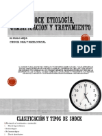 Shock Etiología, Clasificación y Tratamiento