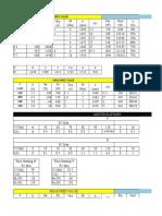 Data Percobaan Pj