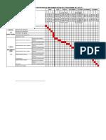 Cronograma de Implementación 5s