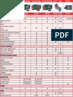 Tabela PQA Ang