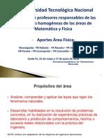 I Jornadas Aportes FRA Fisica Avellaneda[1]