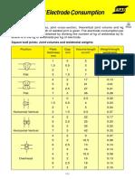 Calculation electrode consumption.pdf