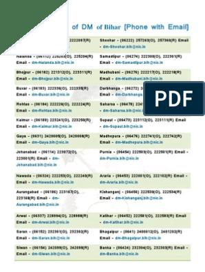DM,SP Contact List of Bihar & Important Website List of