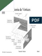 Teoria de vortices.pdf