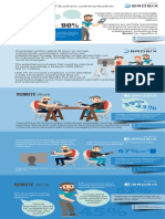 business communication_infographic.pdf