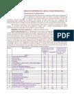Content for Website -M. Sc. in Mathematics