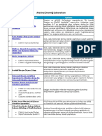 Makinayt Dinamiği Laboratuarı.pdf