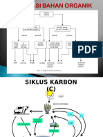 Biogas Khusus Rev