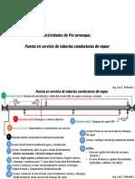 Puesta en servicio Tubería de vapor.pdf