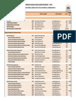 DirectorioFuncionarios.pdf