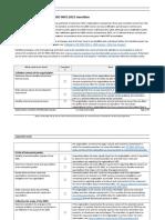 Implementation_checklist_for_ISO_9001_2015_transition_EN.docx