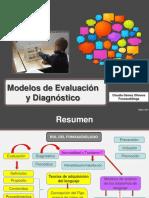 Clase 3.Modelos de Evaluacion (1)