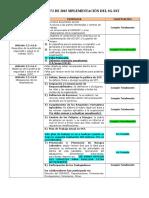 AVANCES EN EL SG-SST.docx