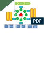 Mapa_de_procesos_HMA[1]