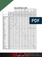 Welding-Compatibility-Chart2.pdf
