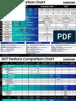 Samsung 2017 Comparisons