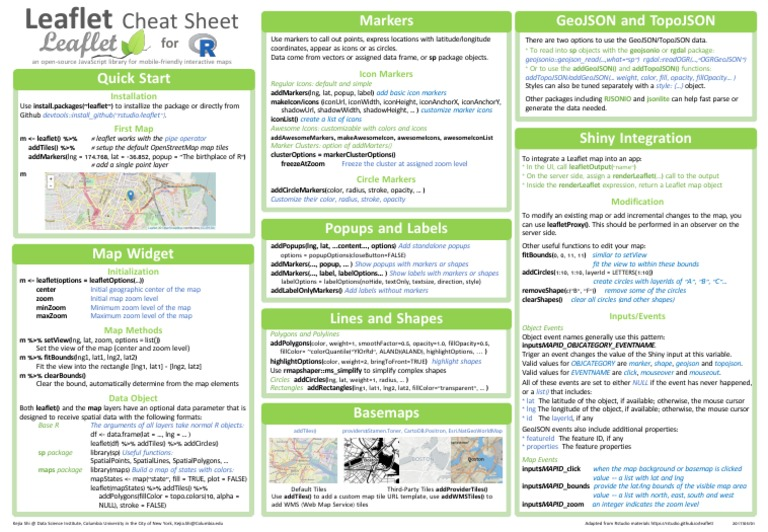 Leaflet Cheat Sheet Latitude Parameter Computer Programming - Package of map colors