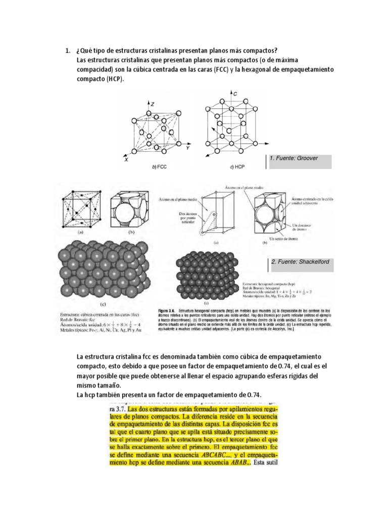 Generalidades De Materiales Struktur Kristal Logam