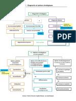 tableausynthesestrategiesavecauteurs-140728201344-phpapp02