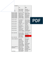 2017 Danbury GOP and  DEM Slate
