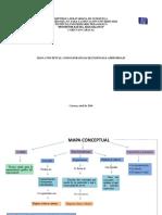 Mapa Conceptual Estrategia