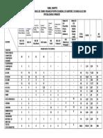 grile chimie.pdf