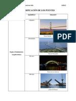 Tareas 1.- Clasificación de Puentes