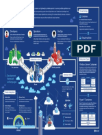 Windows Server Containers 101 Poster (1)