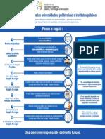 Infografía Proceso de Admisión (1)