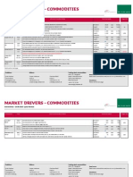 Jyske Bank Aug 10 Market Drivers Commodities