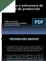procesoyestructuradecostodeproduccin