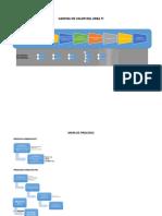 Cadena de Valor y Mapa de Proceso