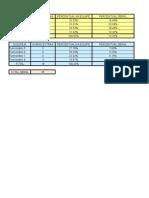Aprender Porcentagem No Excel