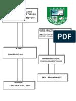 Botanica y Fisiologia de Las Gramineas y Leguminosas