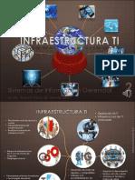 Infraestructura de TI Segunda Etapa Infraestructura