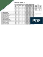 Evaluación II Bim 2014